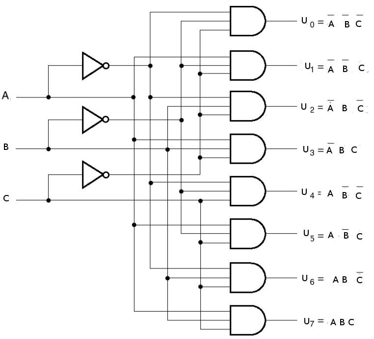 Schema logico Decoder